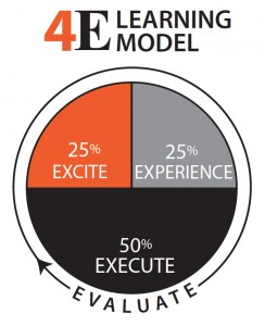4E-Learning-Model_TrainingPage